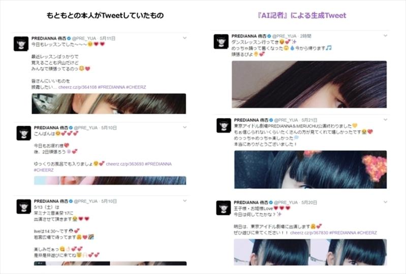 AI記者がアイドルのTwitter投稿を代行。過去のツイートから「らしい文章」を自動生成
