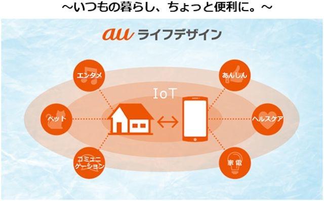 この夏、IoTをはじめよう。「au HOME」でつながる安心の環2