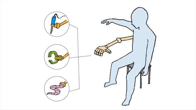 自動化じゃない、自在化だ!4本腕になれる「MetaLimbs」で人間の体の限界を超えろ3