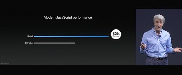 【リアルタイム更新終了】WWDC 2017:ハードもソフトも想定外の盛りだくさん!何買う…?9