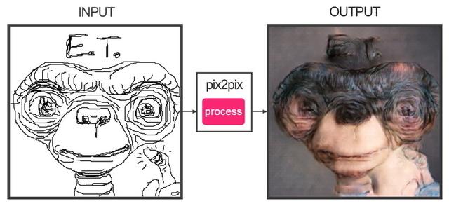 AIが線描画から生成した悪夢のクリーチャー