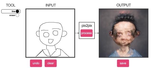 VS人工知能。AIによる画像分析は人物をどう見ているのだろうか?