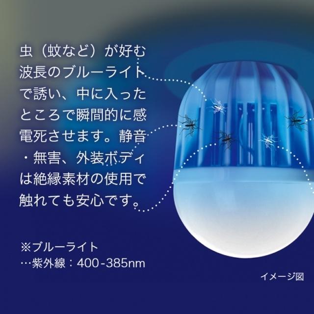 ROOMMATE LED電球 スーパームシキラー