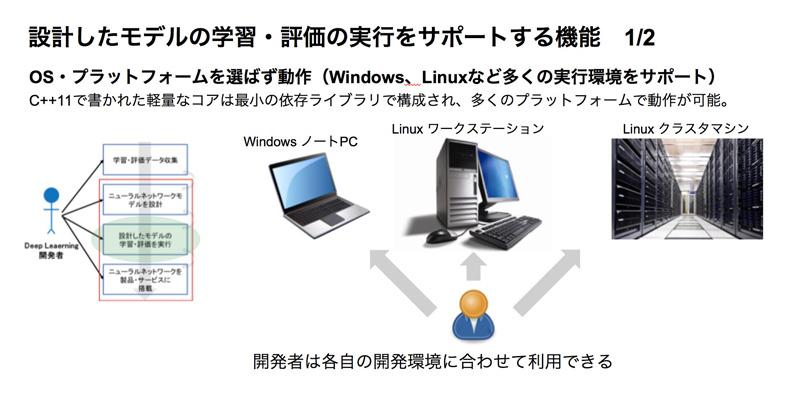 170627sony-deep-learning-04.jpg