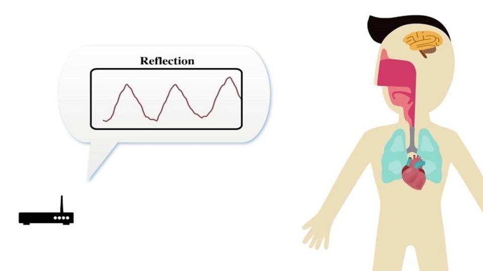 マシーンラーニングという名の魔術。Wi-Fiルーターを使って人間の感情を読み取る試み