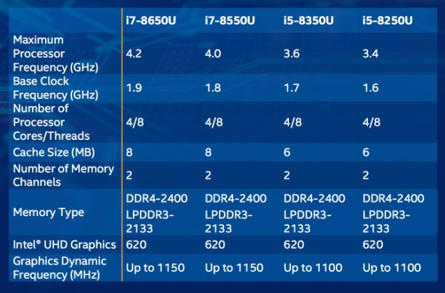 170822coffeelakeprocessors3