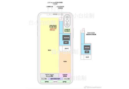 iPhone 8は、iPhone 7 Plus級の2,700mAhバッテリーを搭載するかも