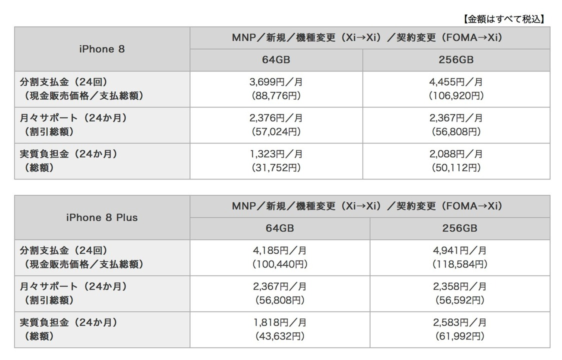 【au】iPhone 8/8 Plus/X part1【KDDI専用】©2ch.net->画像>51枚