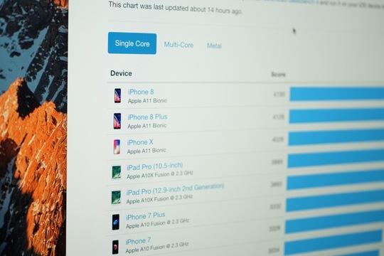 GeekbenchがiPhone 8、8 Plus、Xのベンチマークスコアを公開。「X」の結果は意外なことに