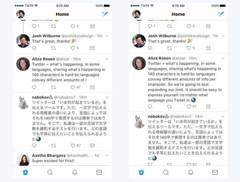 Twitterがついに140文字を超えるツイートをテスト。一部の言語が倍の280文字へ