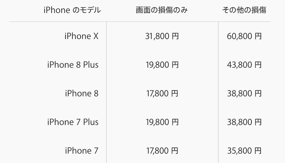 20171030niphonerepair