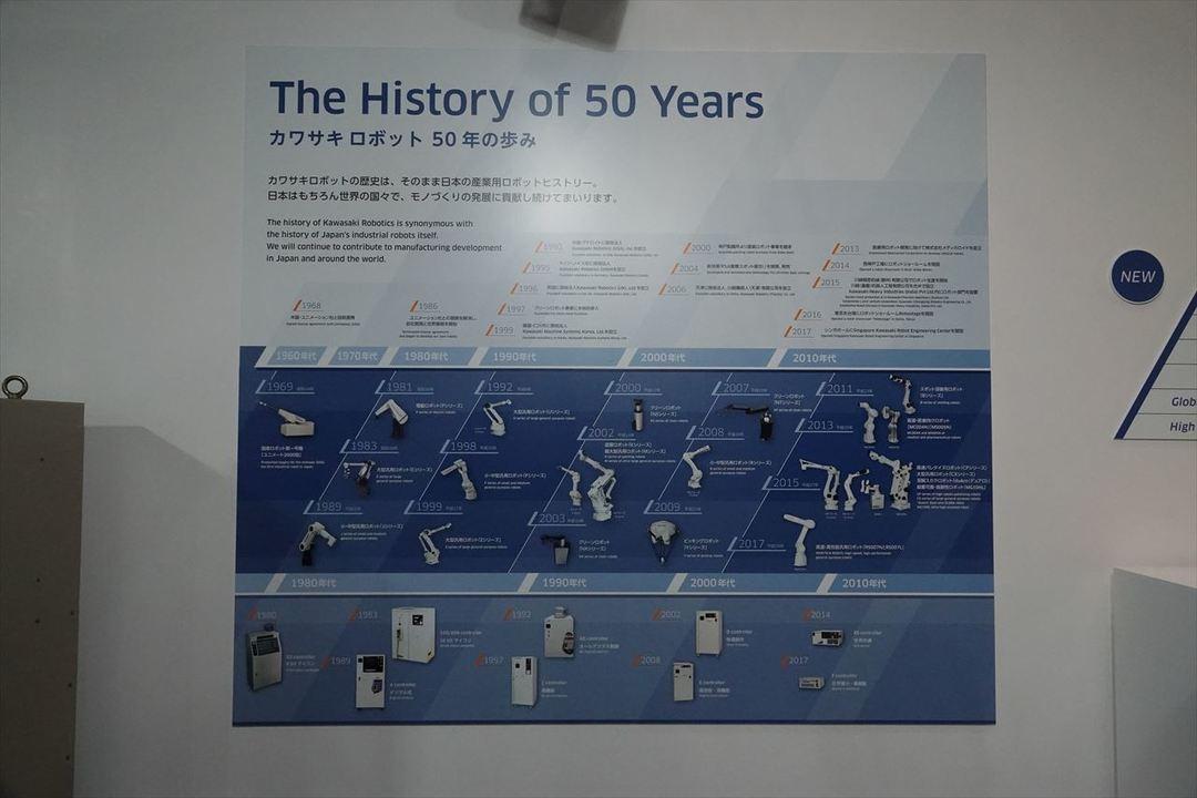 カワサキ ロボット 50年の歩み