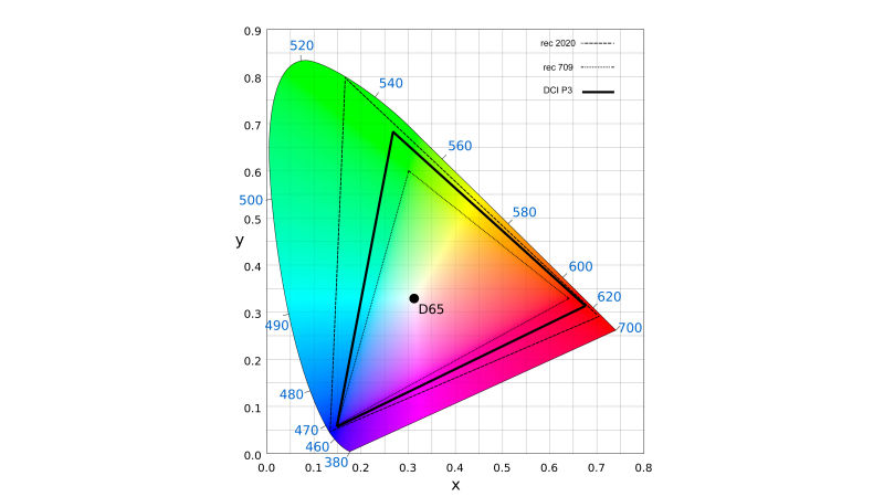 20171212-smartphone-screen-color-2