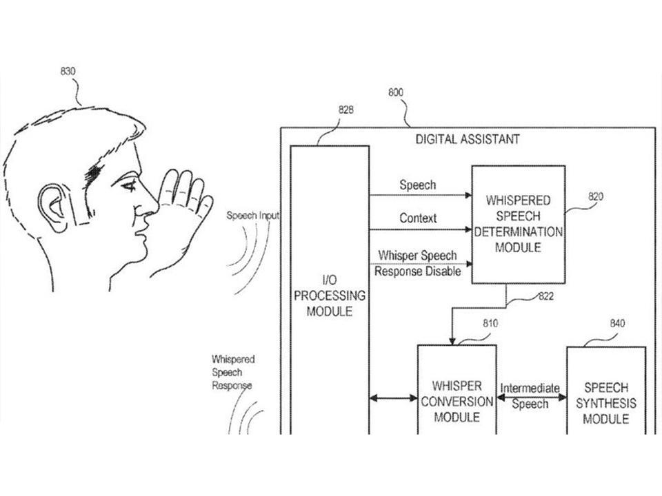 Apple、ボイスアシスタント向けの「ささやき」特許に興味あり