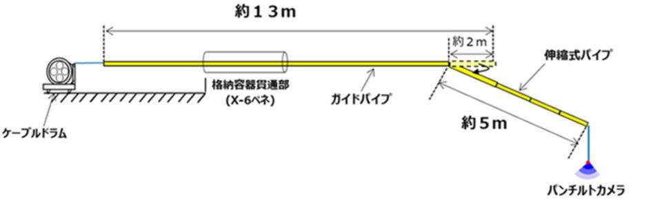 171225_toshiba_cam_for_fukushima_reactor_1
