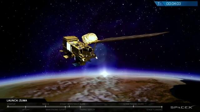 謎につつまれた人工衛星「Zuma」失敗の噂…SpaceX「打ち上げは成功したよ!」