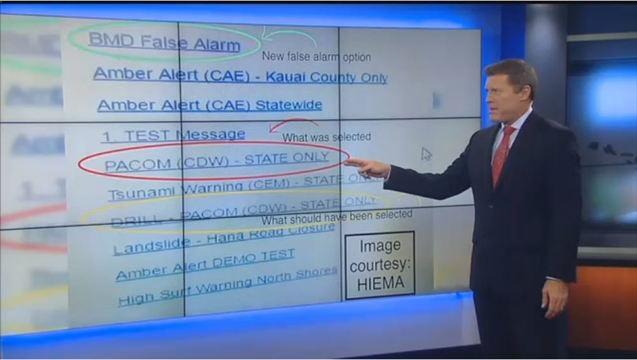 これがハワイのミサイル攻撃誤警報の送信画面。想像以上にまぎらわしい