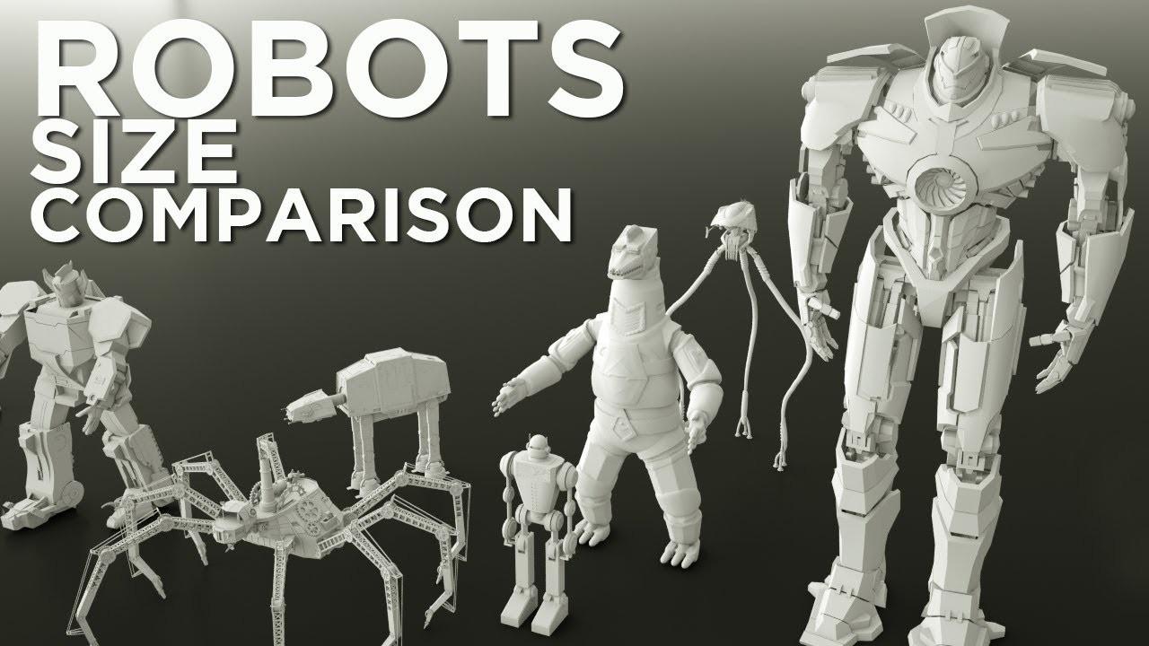 Wall-Eにロボコップ、マジンガーZまで! SF映画のロボットの身長を比較してみた