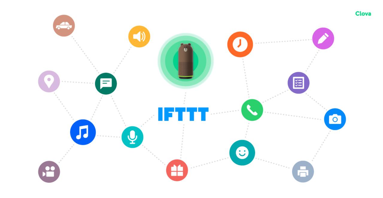 LINEのAIアシスタントClova、ついに「IFTTT」に対応。いろんなことが便利になりそう!
