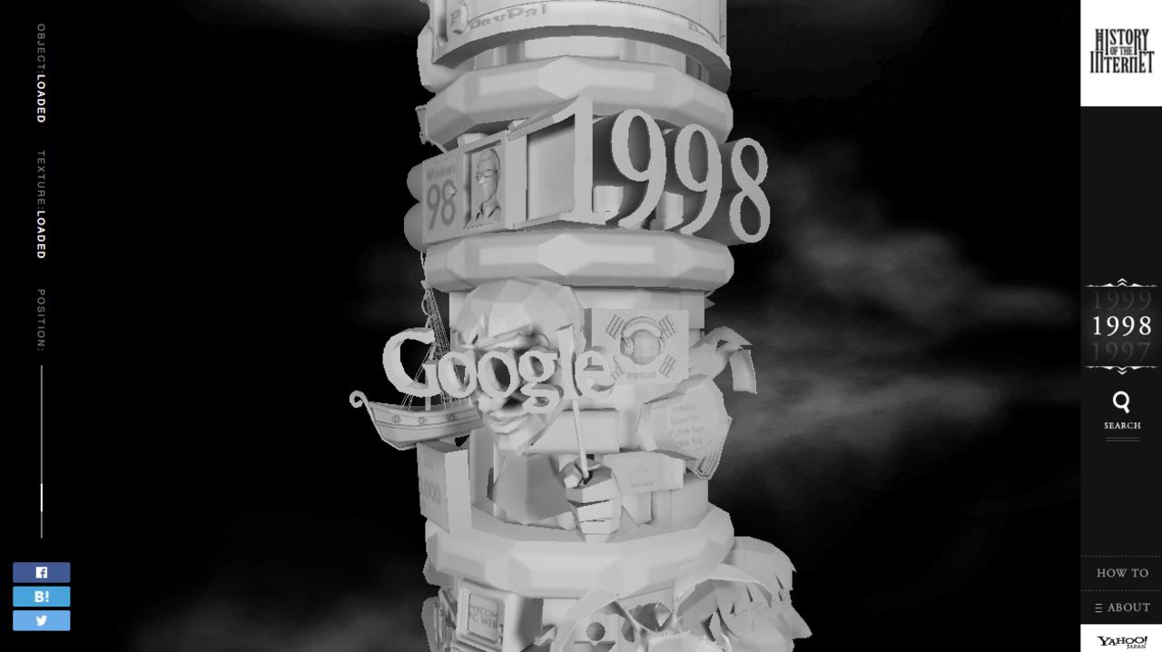 これずっと見てられるやつだ。インターネットの歴史を1本の塔にした「History of The Internet」