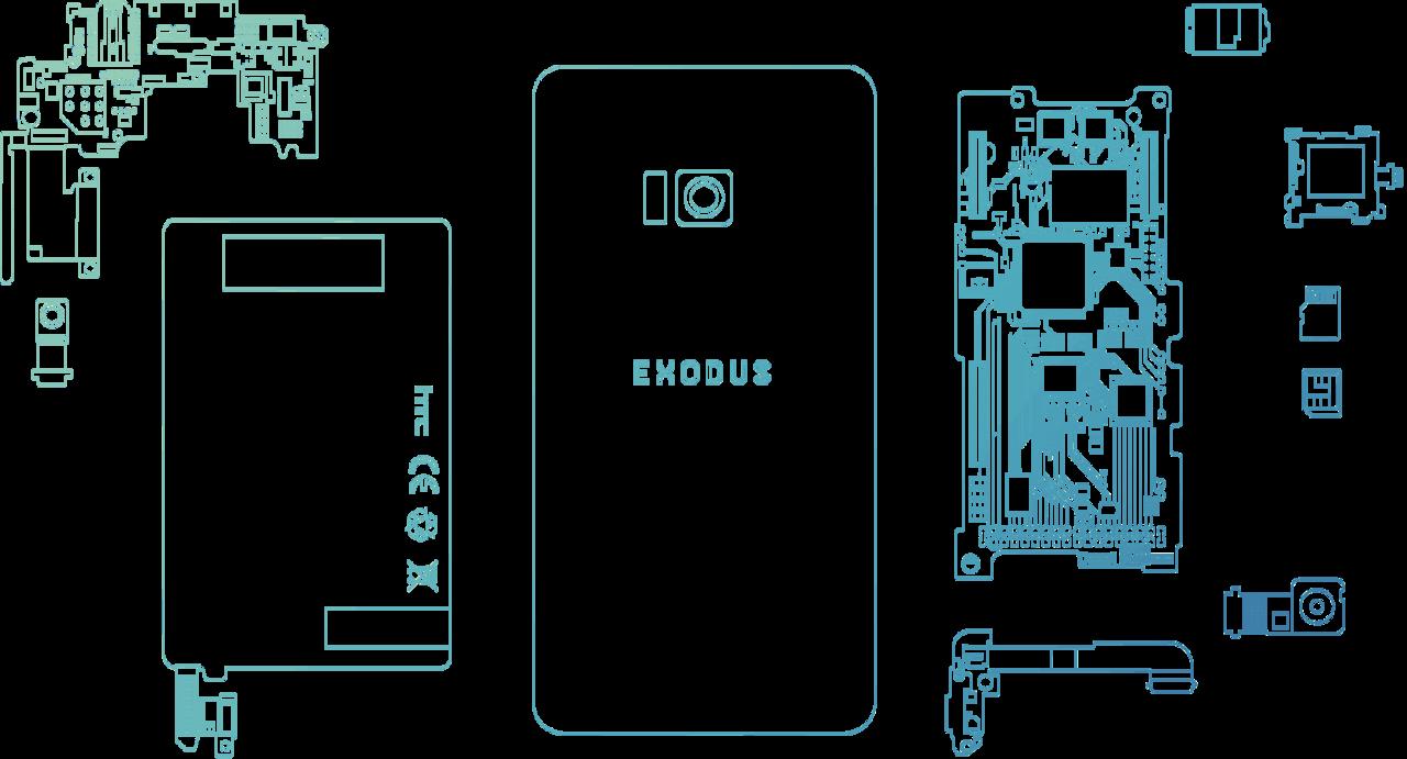 HTCがハードウェアレベルでブロックチェーンに対応したスマホ「HTC Exodus」を発表