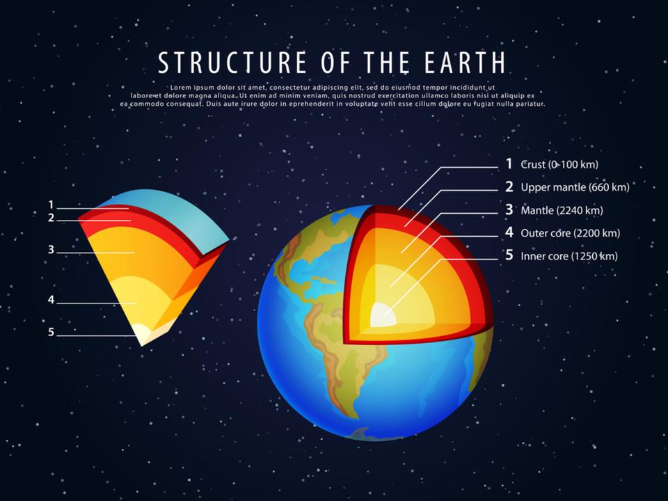 手のひらサイズの実験装置から、地球深部の構造と生命の起源がわかるかも