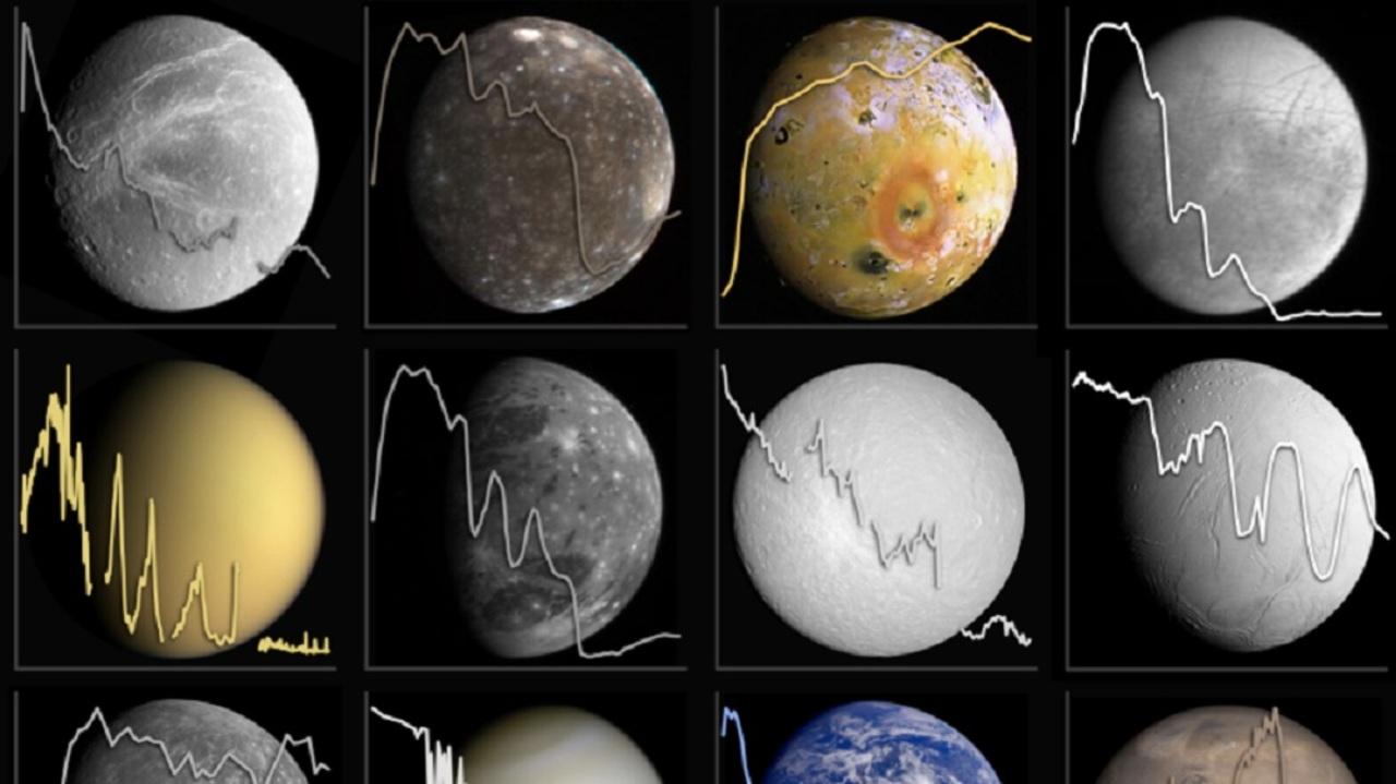 太陽系のダイバーシティーにありがとう。おかげで第二の地球の見分けが付きそう