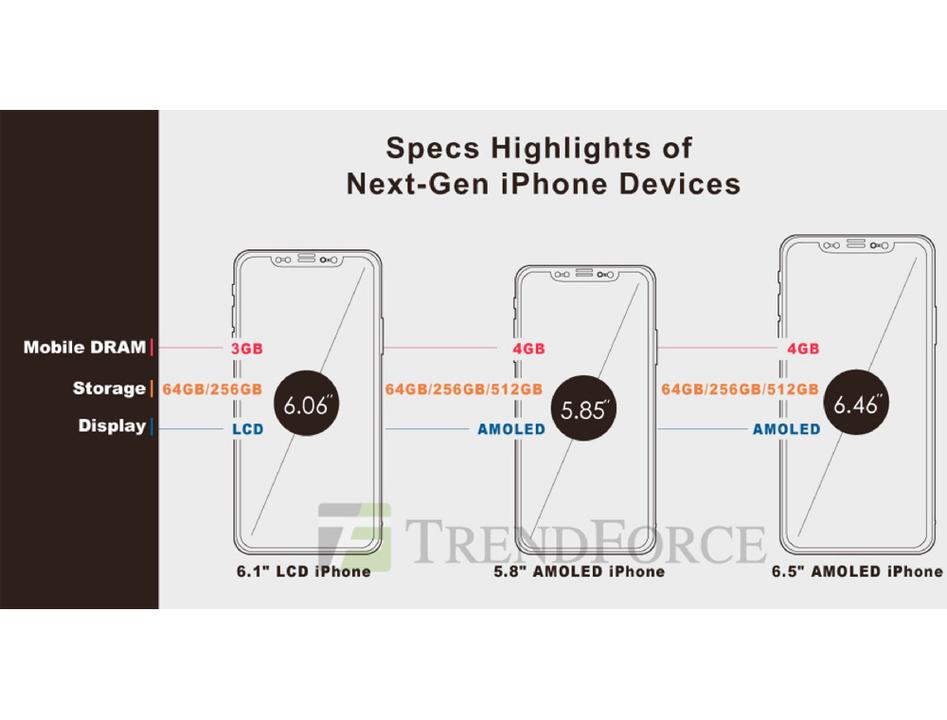 新型iPhoneはApple Pencilに対応するかも!? 512GBモデルも登場の噂