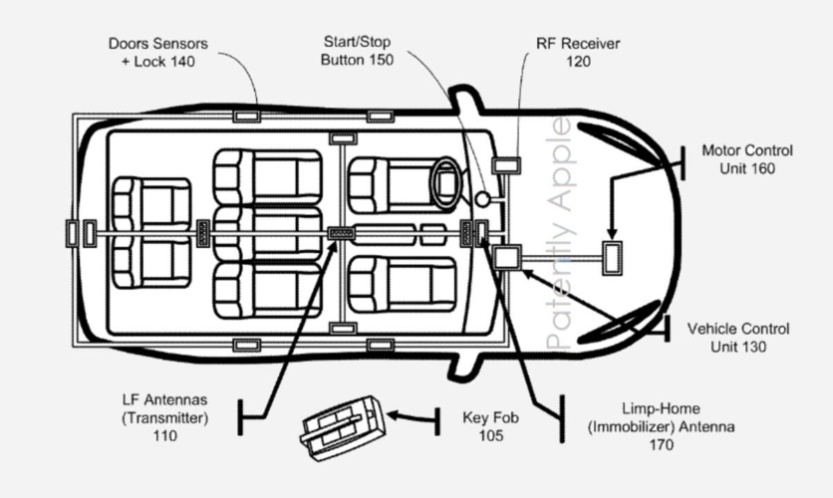 将来、iPhoneが車のキーになる? 新特許が判明