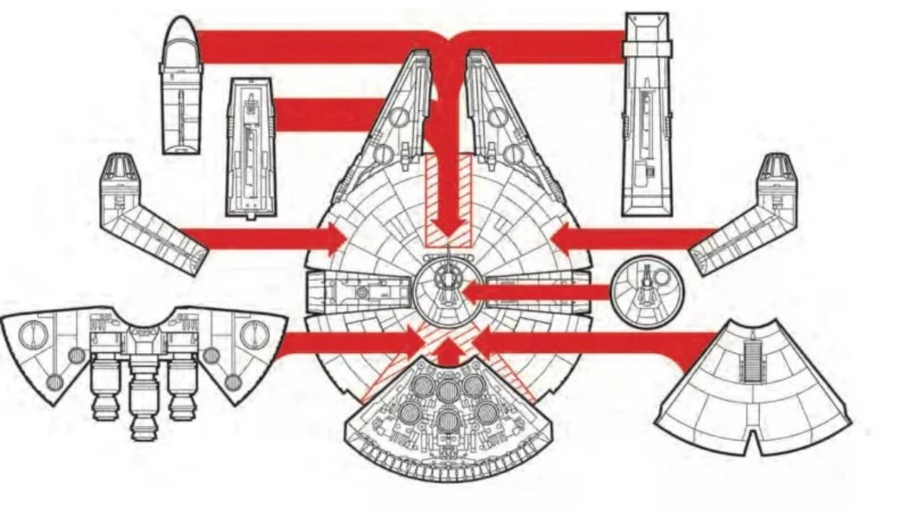 ミレニアム・ファルコン号はモジュール式でフルカスタムできる機体だった!!