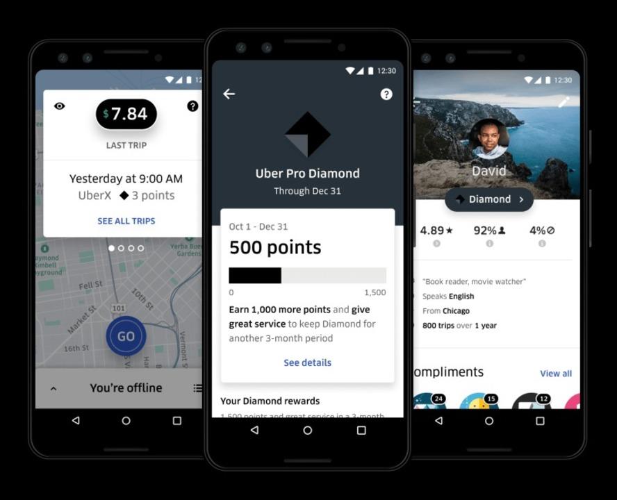 Uberがトップドライバーの大学授業料を免除。ハードルは高め...