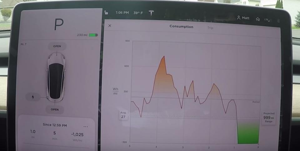 Tesla車を1マイル牽引したら、10マイル分のエネルギーできた?!