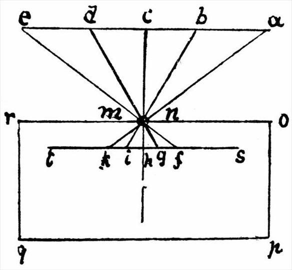 181216CameraObscura_Da_Vinci_notebooks