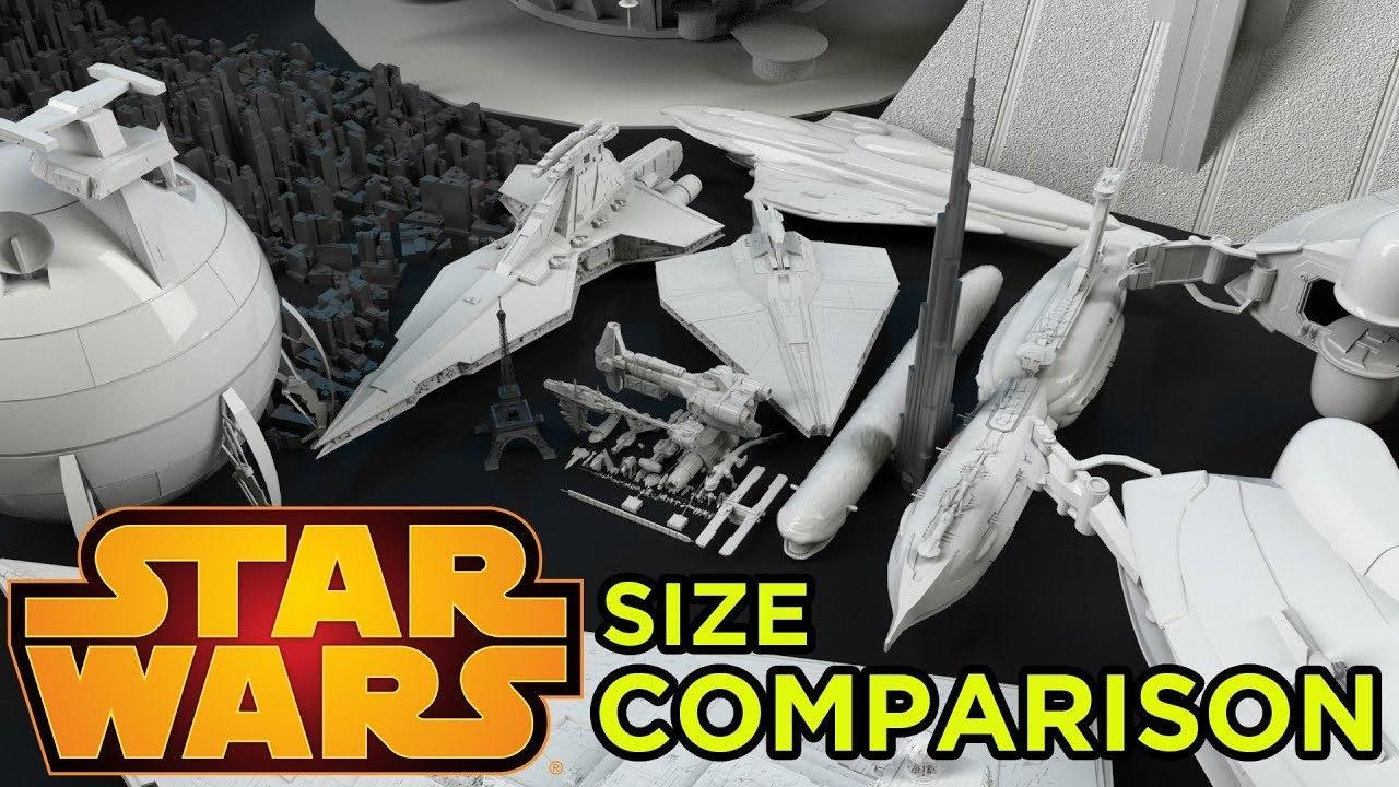 『スター・ウォーズ』のキャラや乗り物のサイズを比較してみよう