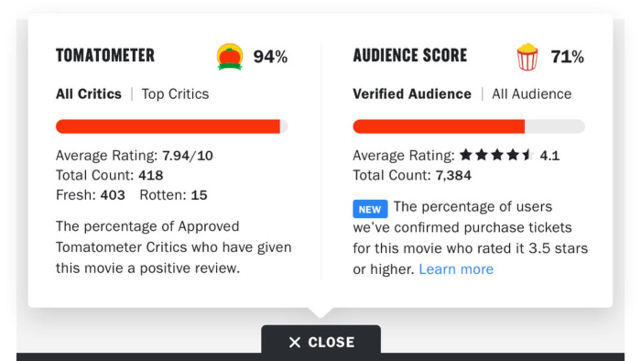 映画評価サイト「Rotten Tomatoes」、チケットを購入して作品を観た人の評価だけを参照できるように