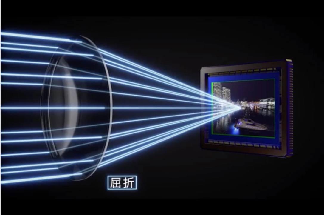 カメラを趣味にするひと必見。キヤノンのレンズ解説ビデオで仕組みを勉強しよう