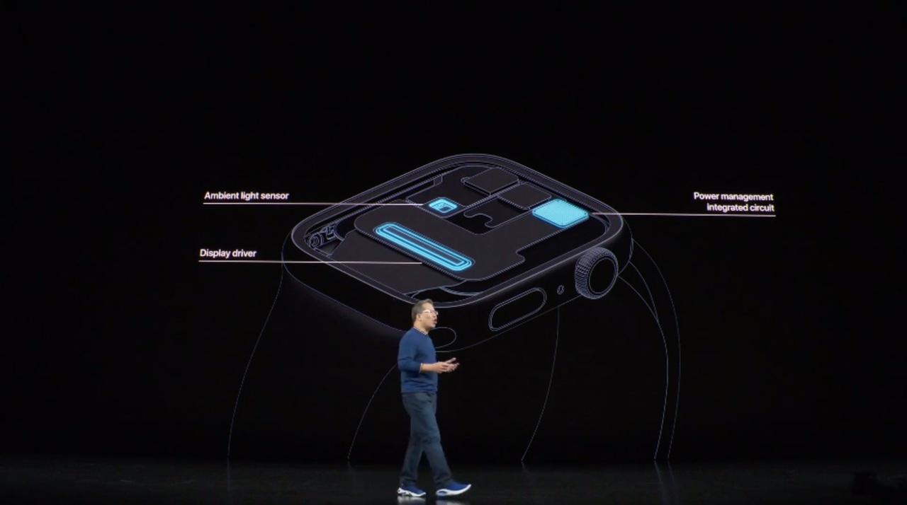 Apple Watch使ってる人ってバッテリーもち気にならないの? 18時間で満足してる場合じゃないって