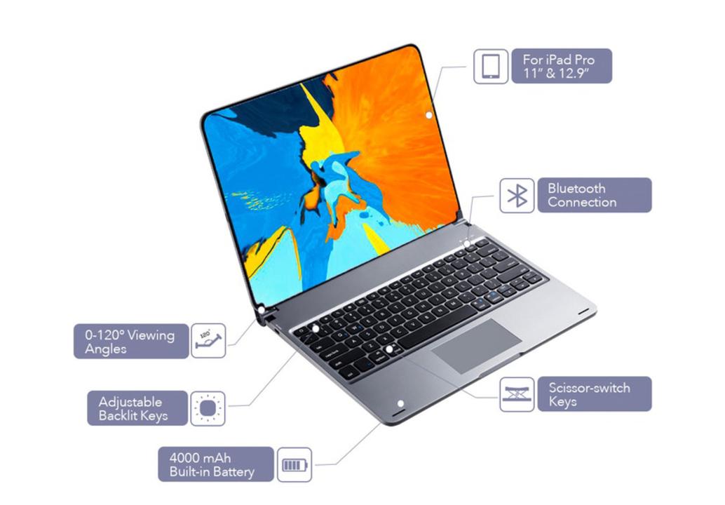 iPad Proを本気でMacBookにするなら、カチっとハマるこのキーボード!
