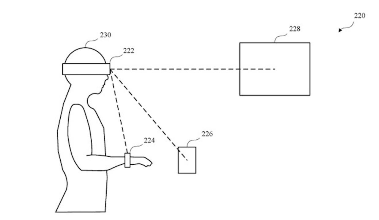 AppleのヘッドマウントディスプレイはiPhoneのアンロックもできる?