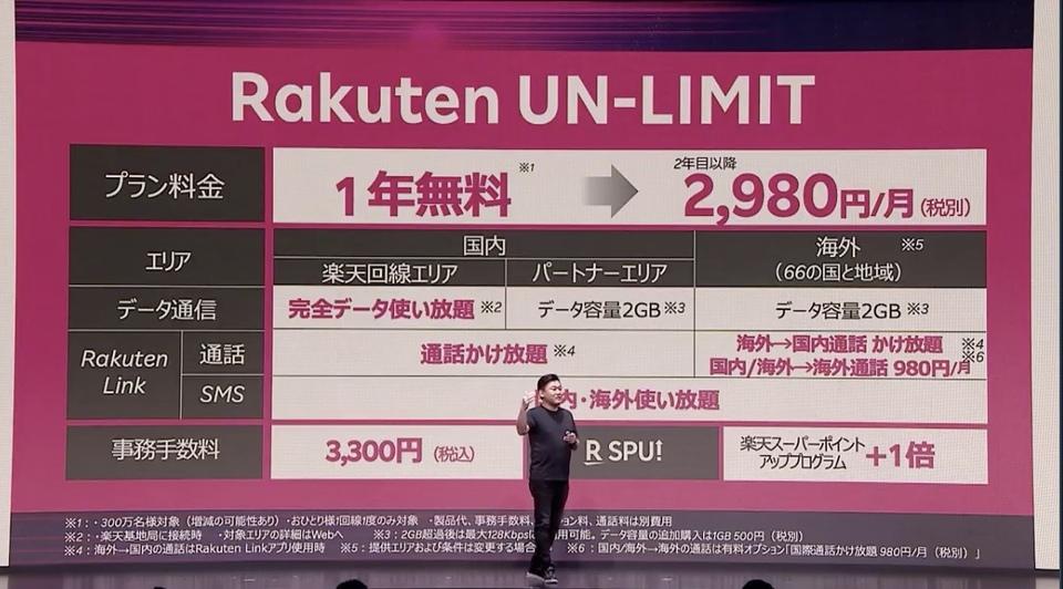 データ使い放題※で1年間無料!楽天のキャリアサービス「Rakuten UN-LIMIT」の祭りが始まった