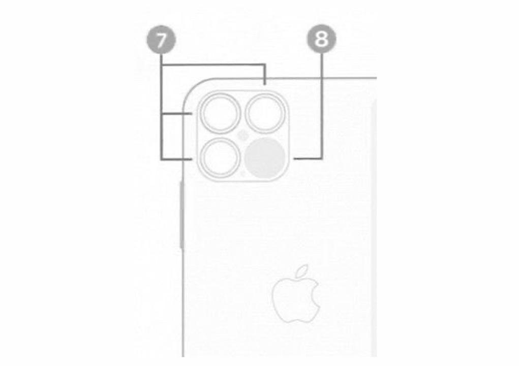 おお、iPhone 12(仮)の3カメラ+LiDARスキャナはこんなイメージ?