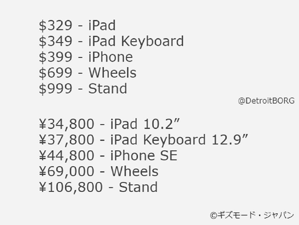 iPad Pro用Magic Keyboardを見てだれもが感じたこと