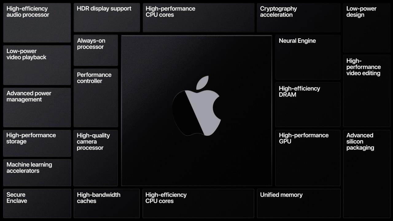AppleストアでAppleのシリコーン発見! しかもカラバリが豊富だぞ #WWDC20