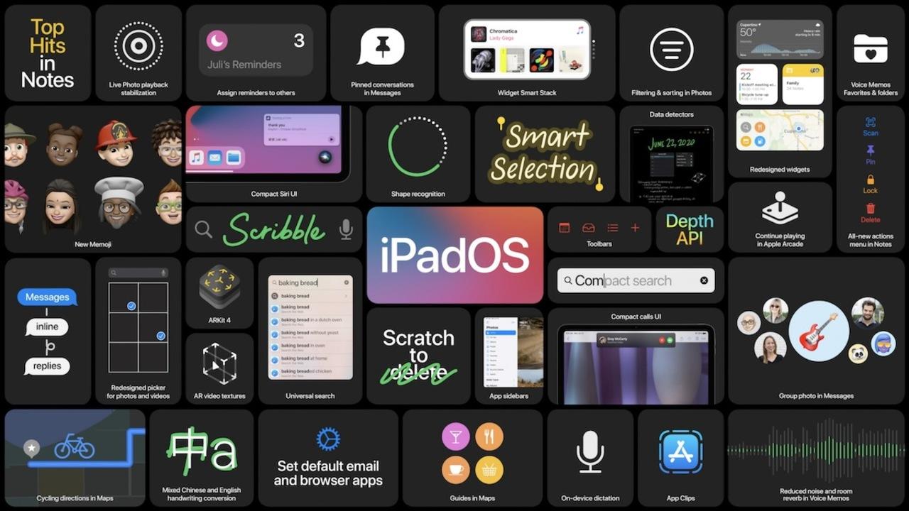 iOS 14、デフォルトブラウザ/メールアプリを選べるように #WWDC20