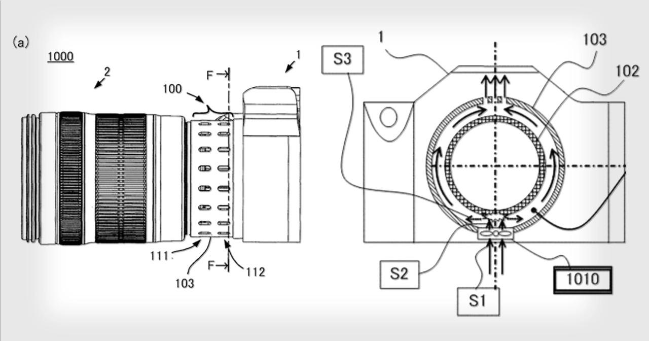 カメラのマウントに新しい可能性。キヤノンの冷却アダプターがクール