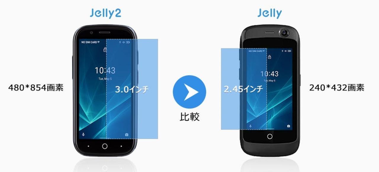 世界最小のFeliCa機能搭載スマホ! 「Jelly2」が日本初登場