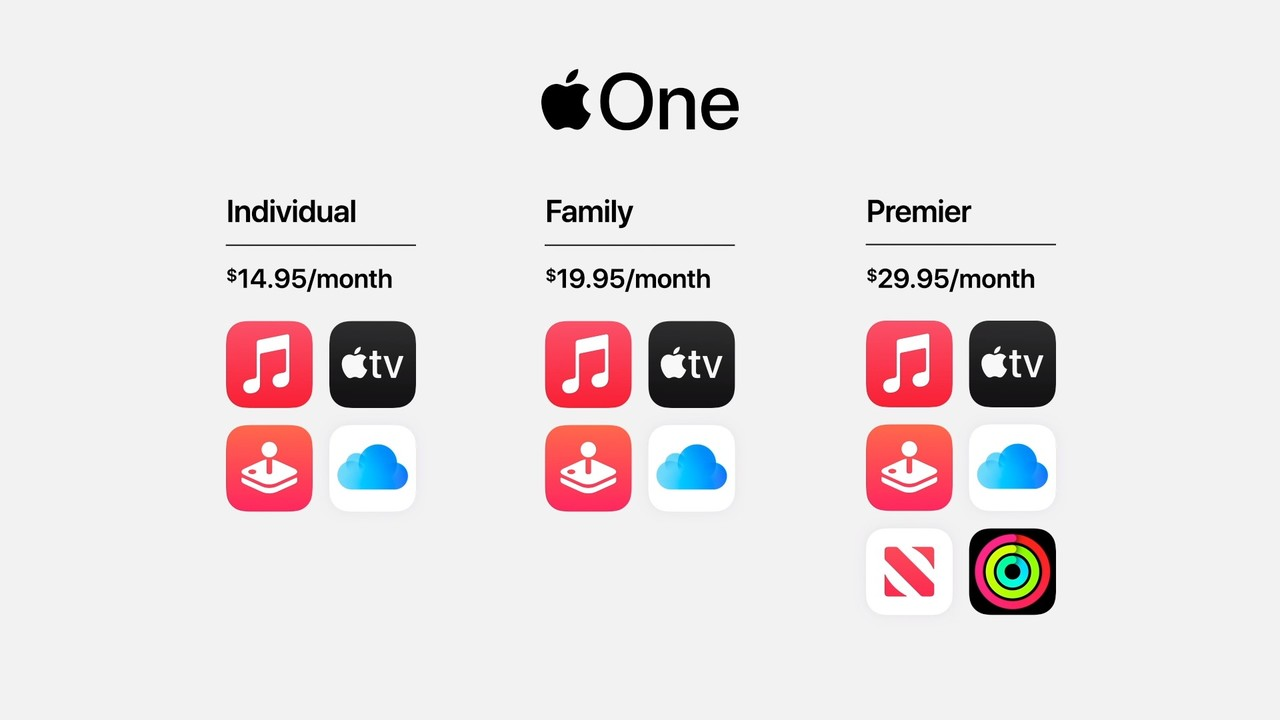 Apple Oneなら、Apple Musicも、Apple TV Plusも、Apple Arcadeもサブスクで全部楽しめる! #AppleEvent