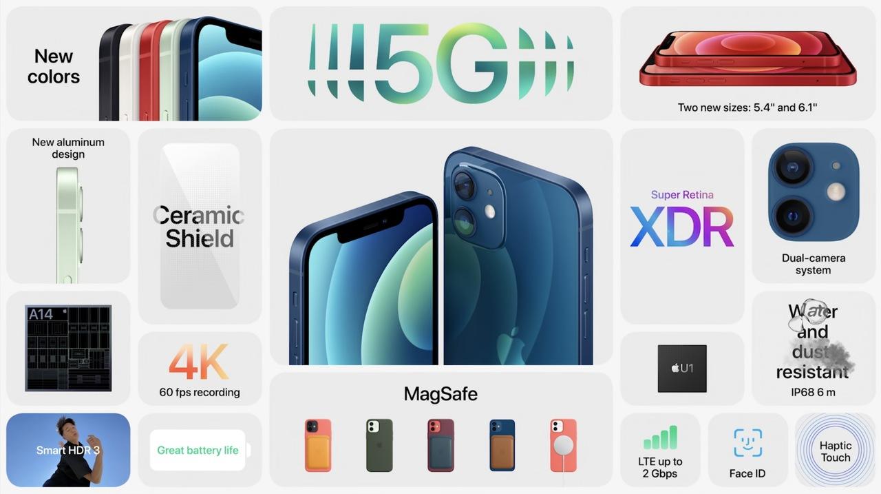iPhone 12誕生! mini版も! 5G対応で画面もかなり強化 #AppleEvent