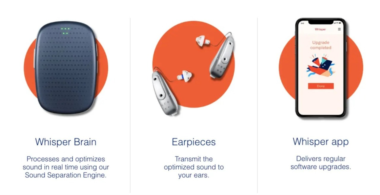 シリコンバレーから「AI補聴器のサブスク」。高いの買っても使わなくなったりするからだって