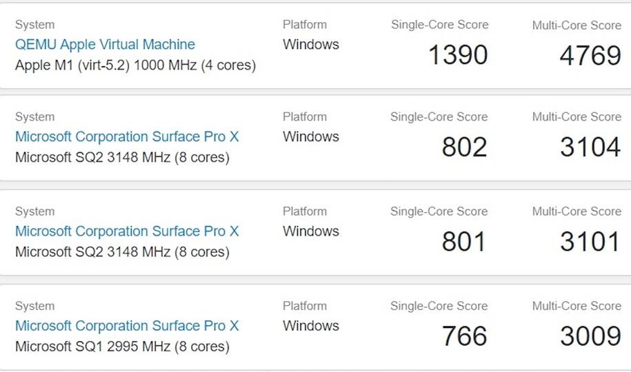 Apple-M1-Windows-10-benchmark